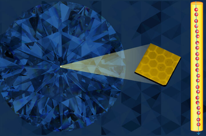 Ion Beams Enable Developments in Quantum Technology